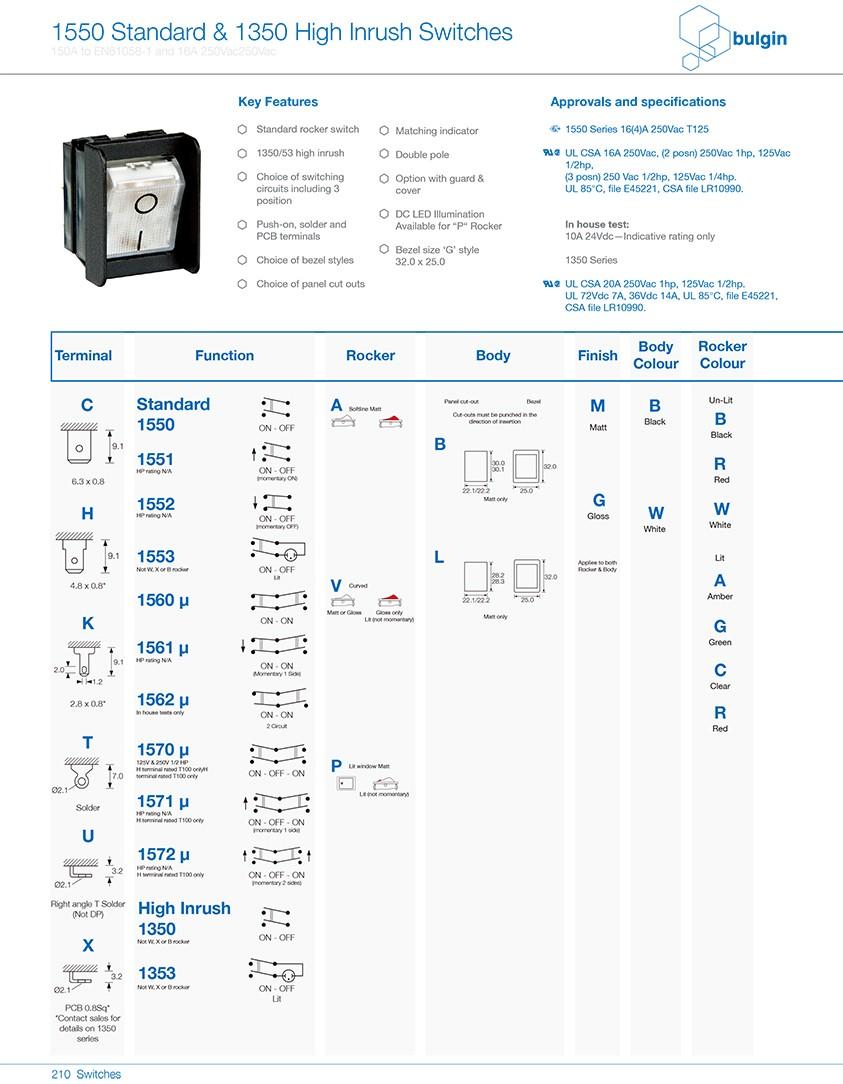 1550标准和1350高电涌开关选型